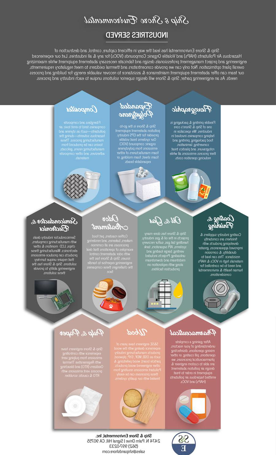 食品和咖啡烘焙行业的实时操作系统